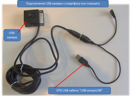 Подключение камеры к смартфону возможно через дополнительный OTG кабель